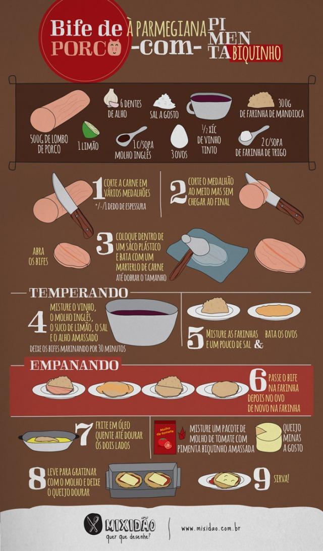 infografico-receita-ilustrada_bife-parmegiana-porco