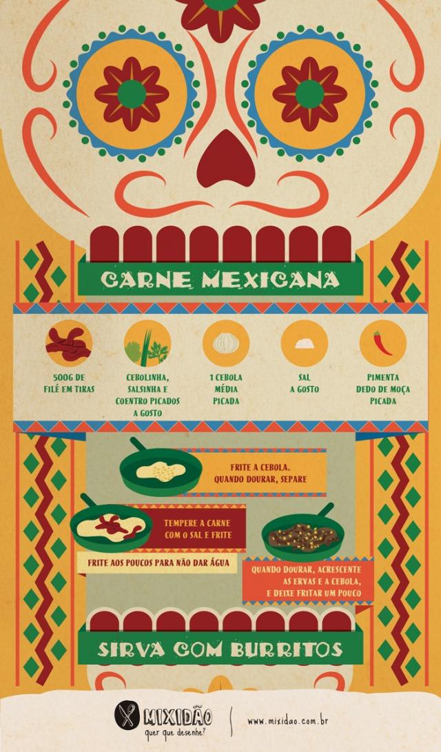 infografico-receita-ilustrada_carne-mexicana