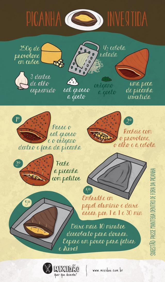 infografico_receita-ilustrada_picanha-invertida