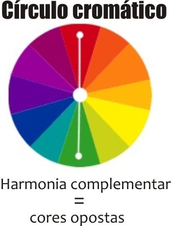 corretivo-colorido-circulo-cromatico